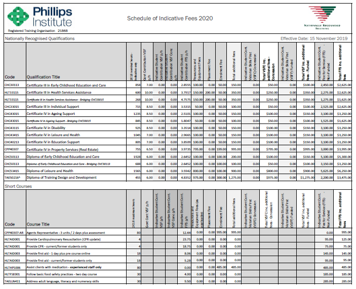 Phillips Indicative Fees 2020